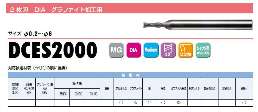dces2000-0